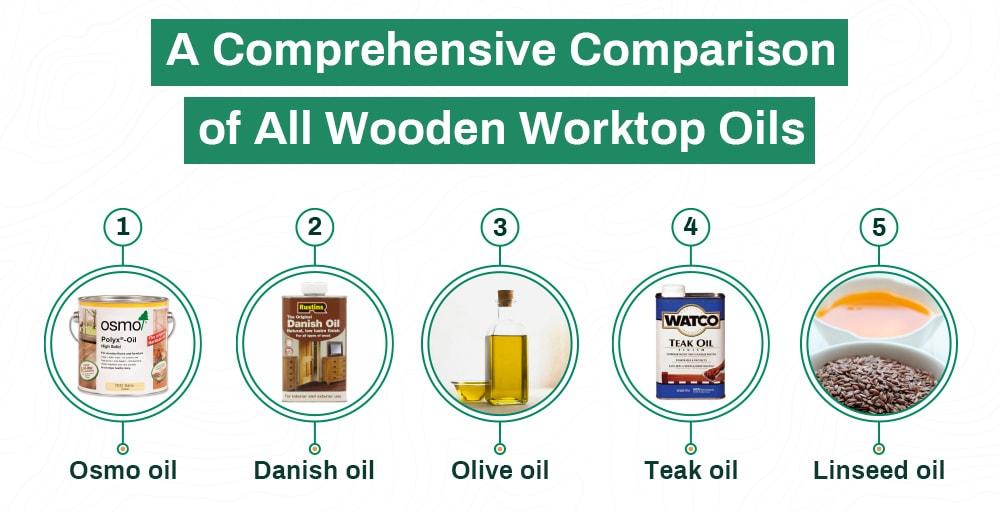 Worktop oil Guide